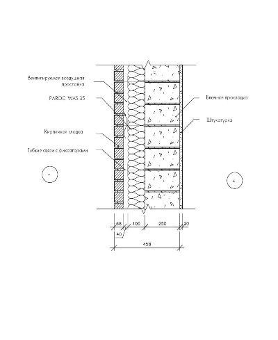 Трёхслойная кирпичная стена из колотых кирпичей и блоков с воздушной прослойкой
