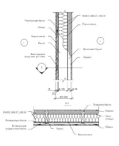 Деревянная каркасная стена