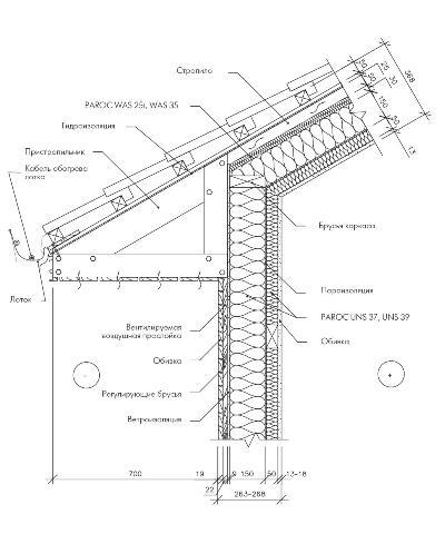Деталь утепления сопряжения скатной крыши с деревянной каркасной стеной