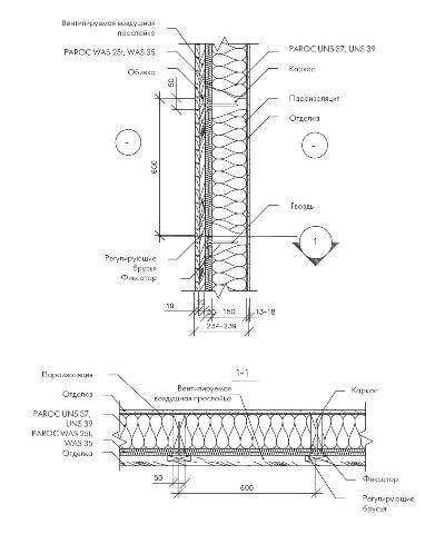 Деревянная каркасная стена с применением ветроизоляционной плиты Paroc WAS 25t или Paroc WAS 35