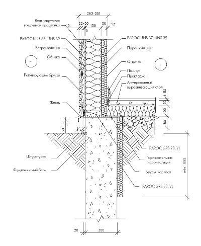 Деталь деревянной каркасной стены и цоколя фундамента
