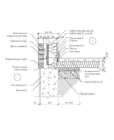 Деталь обмурованной стены деревянного каркаса и цоколя фундаменнта