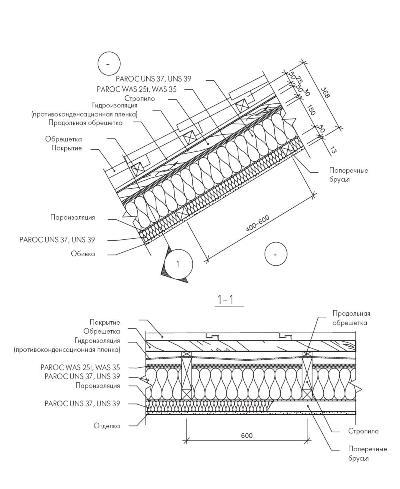 Скатная крыша с черепичным покрытием и паронепроницаемой гидроизоляционной плёнкой