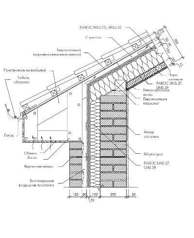 Деталь соединения скатной крыши с трёхслойной кирпичной стеной