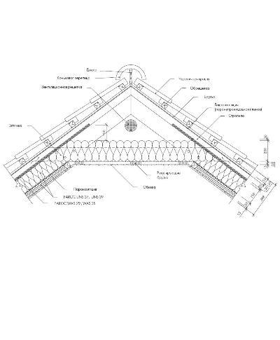 Деталь конька двухскатной крыши с черепичной кровлей