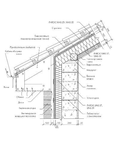 Деталь присоединения скатной крыши с блочной слоистой стеной