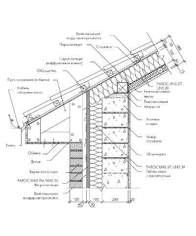 Деталь соединения скатной крыши и блочной многослойной стены при наличии диффузионной плёнки