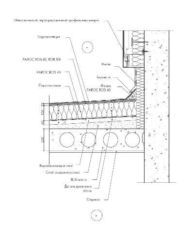 Деталь присоединения совмещённой крыши к парапету