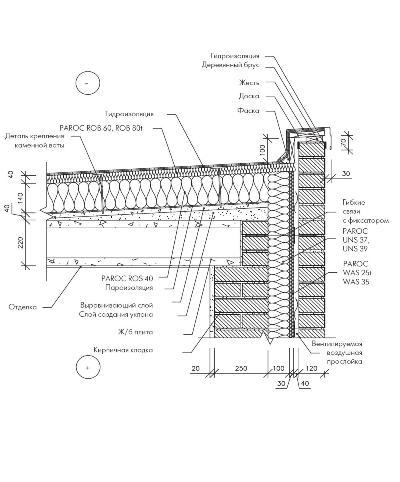 Устройство совмещенной вентилируемой крыши возле парапета