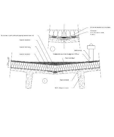 Деталь утепления совмещенной вентилируемой крыши возле стыка ж/б плит с разными уклонами