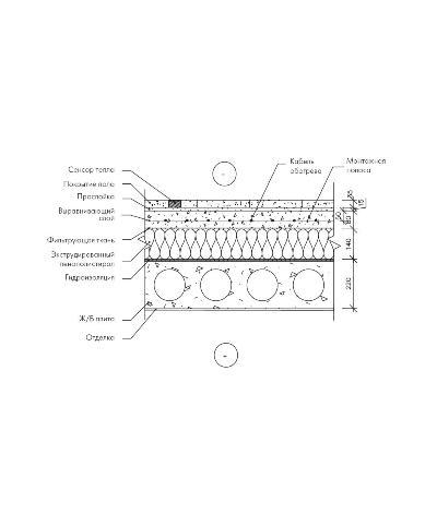 Деталь эксплуатируемой совмещенной крыши