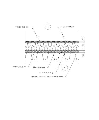 Деталь утепления совмещенной крыши системы лёгких конструкций с наплавленным битумным рулонным покрытием
