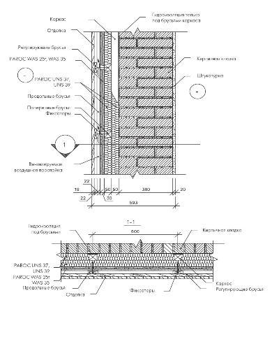 Кирпичная стена, утеплённая снаружи, с применением деревянного каркаса и ветроизоляционной плиты Paroc WAS 25t или Paroc WAS 35