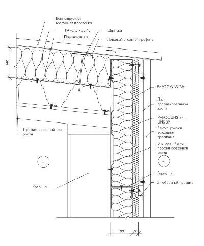 Деталь соединения стены и совмещённой крыши системы лёгких конструкций с применением листов профилированной стальной жести