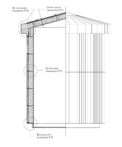Разрезы резервуара