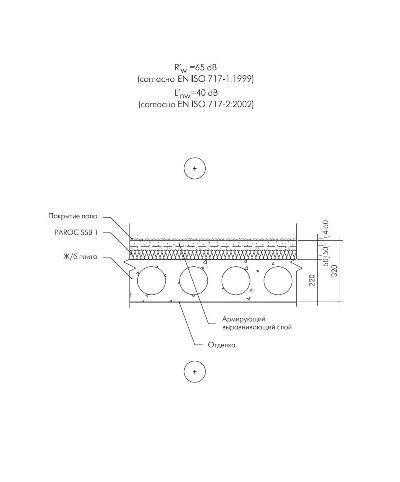 Изоляция ударного шума под перекрытием с применением плит Paroc SSB1
